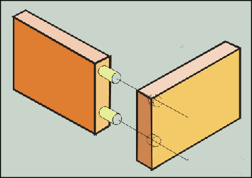 types of joint used in making the wooden boxframe for the mechanical toy