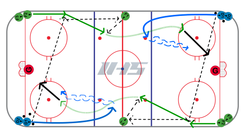 The Ice Hockey Rink What Do Those Markings Mean Vgk Ladies Ice Hockey Rink Ice Hockey Hockey Rink