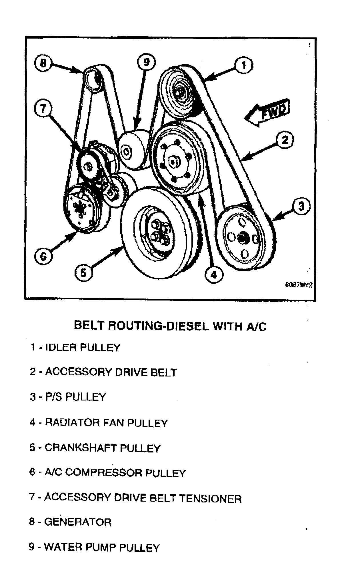 6 7 belt routing diagram - dodge diesel