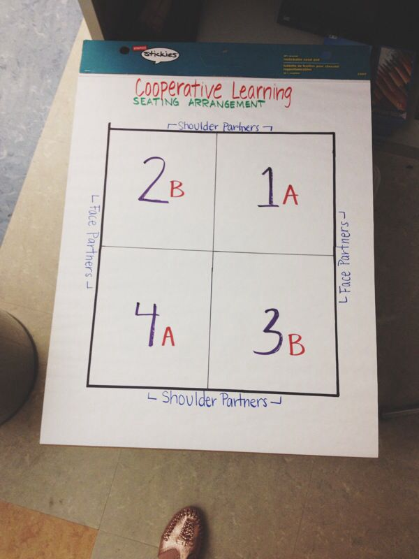 Kagan's Cooperative Learning Structures: Seating ...