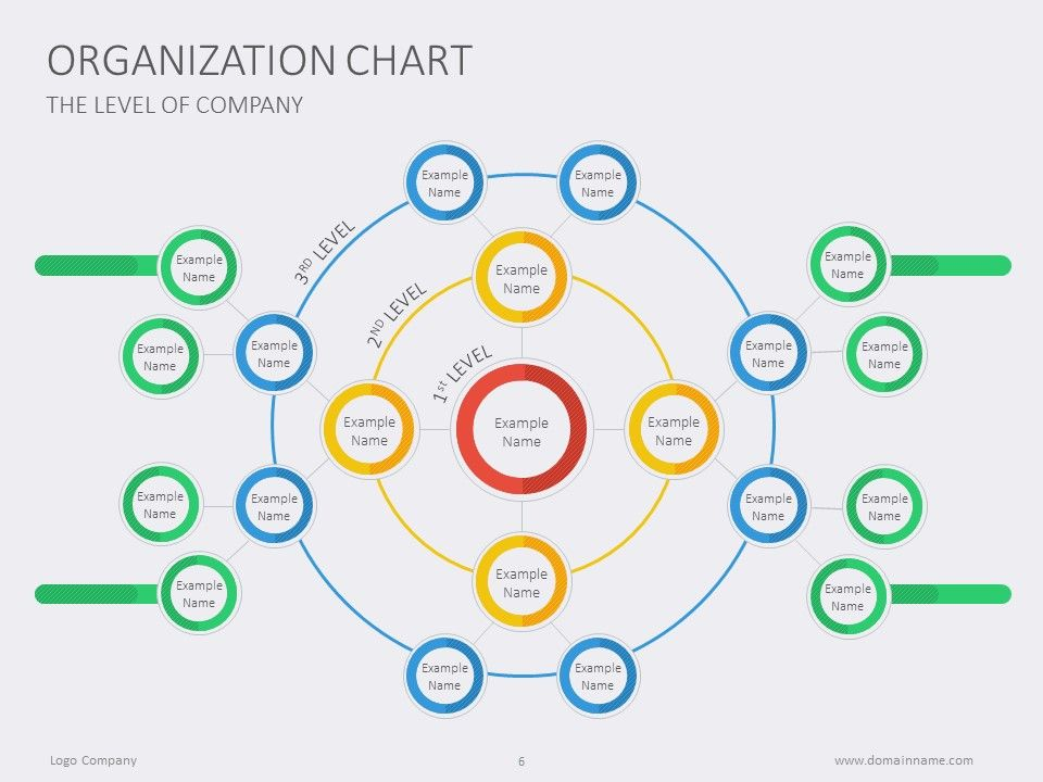 Organizational Chart Presentation Template Flatdesign