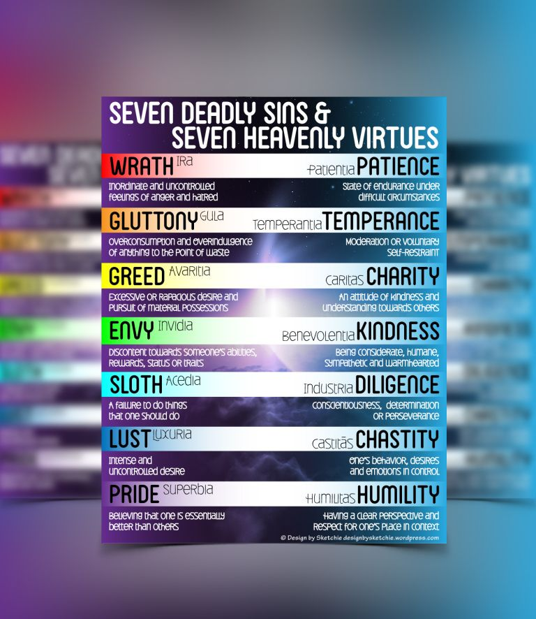 Seven Deadly Sins Seven Heavenly Virtues Poster Seven Deadly
