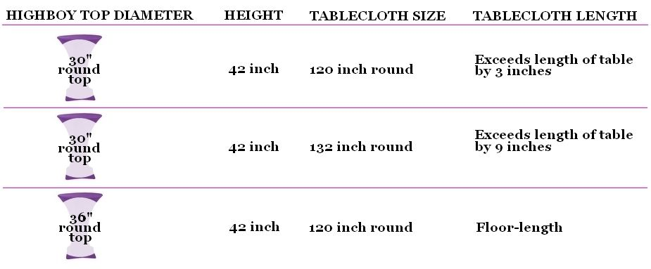 Highboy Table Linen Sizing Chart Decor Pinterest Rh Com