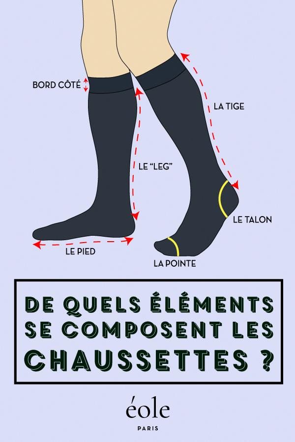c08109c954ceb De quels élément se composent les chaussettes - Chaussettes mode, Chaussettes  Chaussettes hautes, chaussettes homme, chaussettes dessin, ...