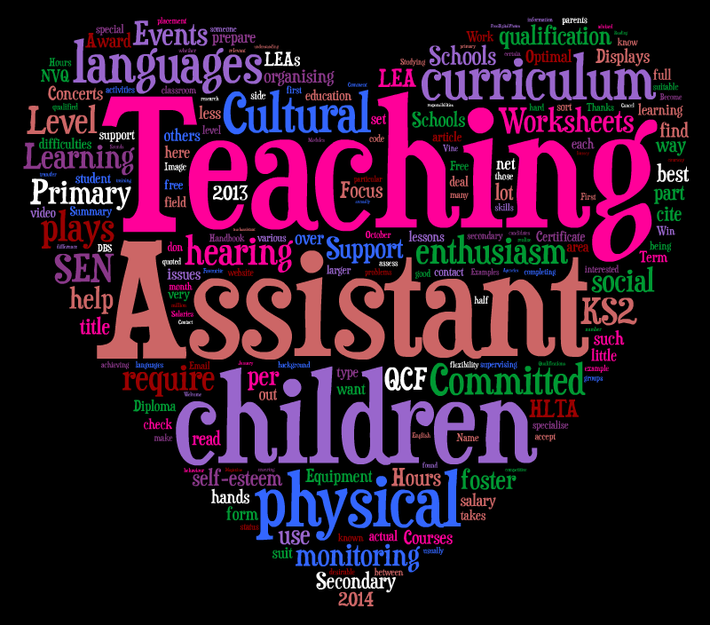 Over The Last Year, There Have Been A Number Of Events To Promote The Work  Of Teaching Assistants And Other Classroom Support Staff.