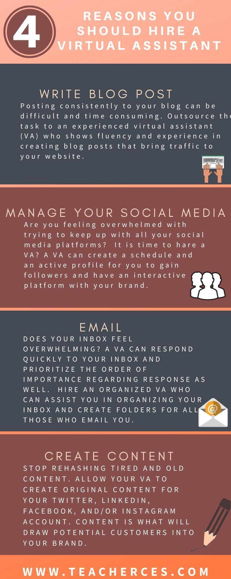 Use These Easy Tips To Discover Why You Need To Hire A Virtual Assistant Right Now Socialmedia Hireava Virtualassistant Socialmediamanag In 2020 Virtual Assistant