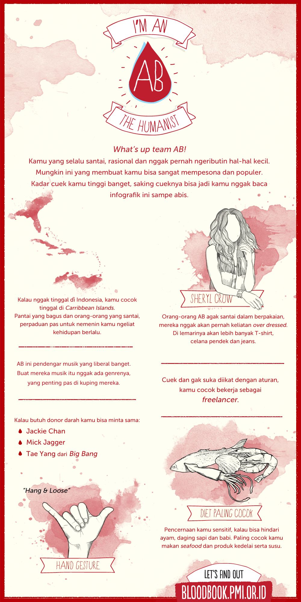 Perbedaan Lah Kok Sih Dong Bahasa Gaul Indonesia Some