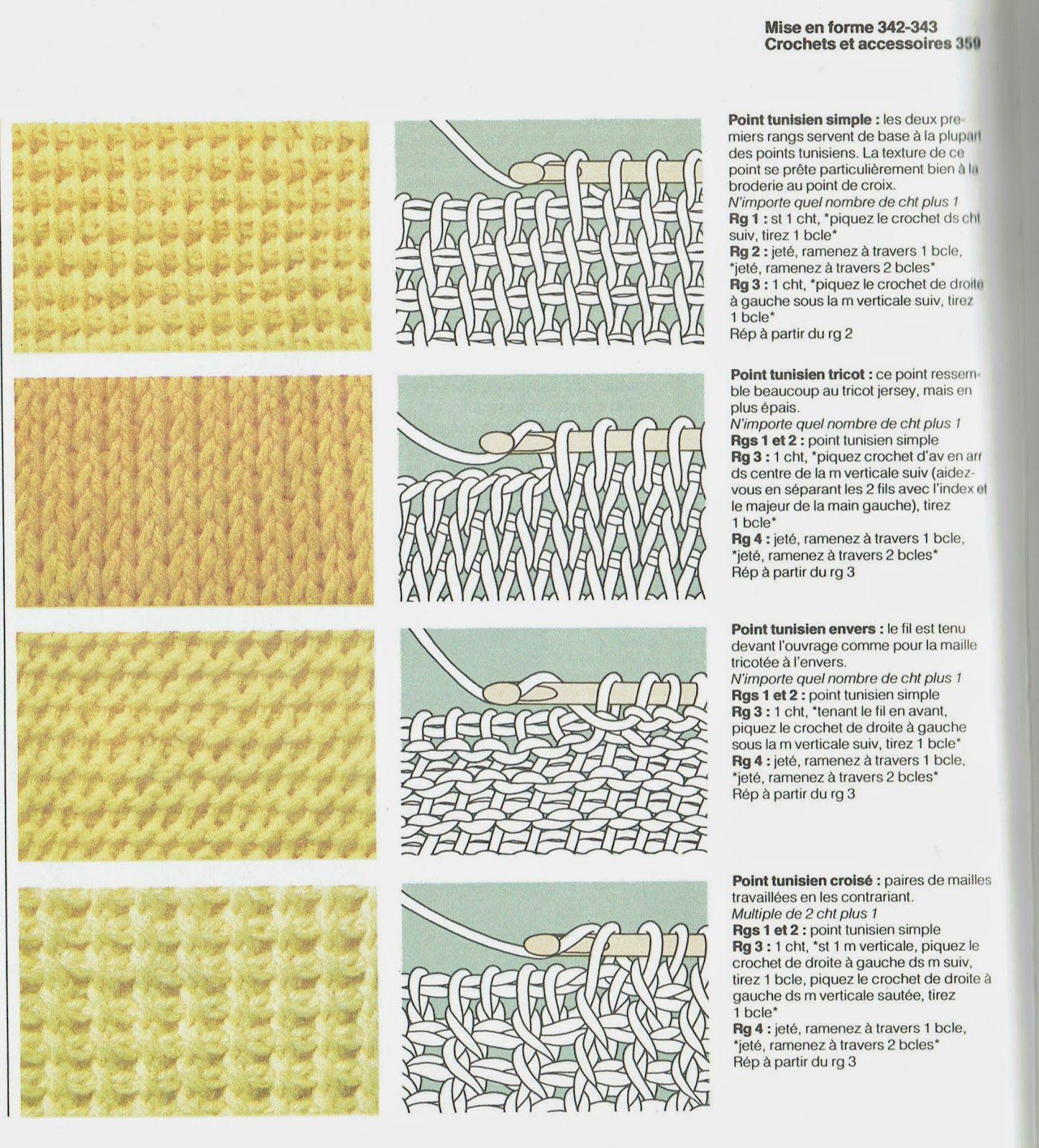 Cercle de Fermières St-Lambert-de-Lauzon: Crochet tunisien ...