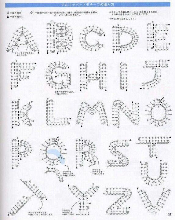 Letras - La magia del crochet | Crochet: apuntes.... | Pinterest ...