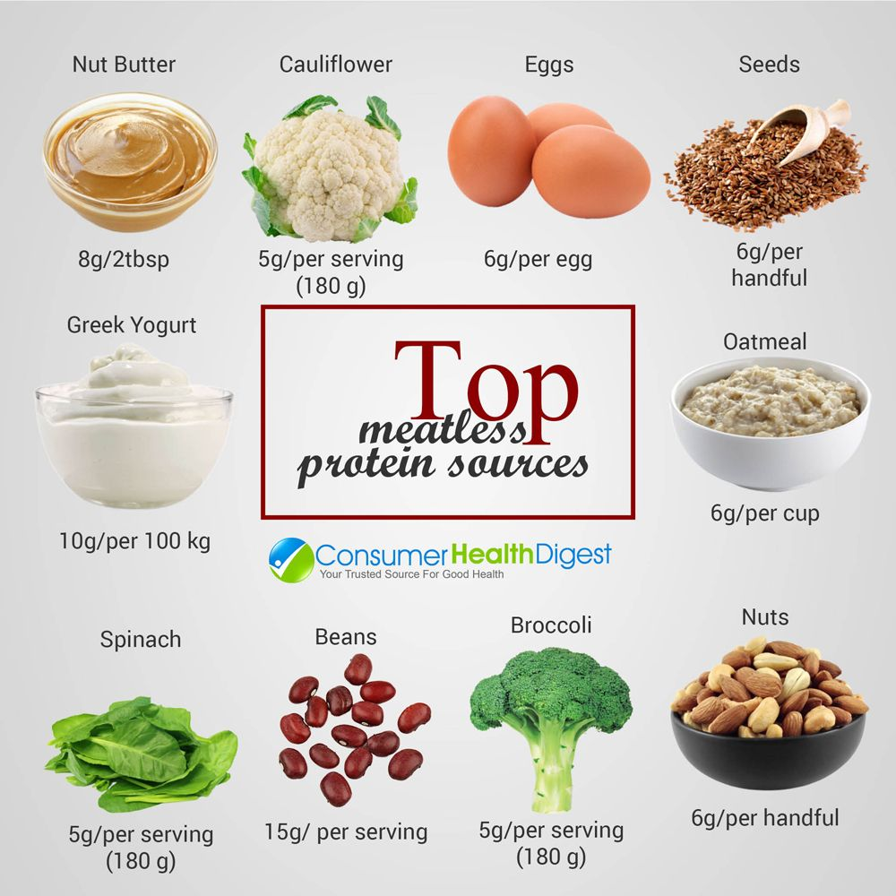 Pin on weight loss foods list