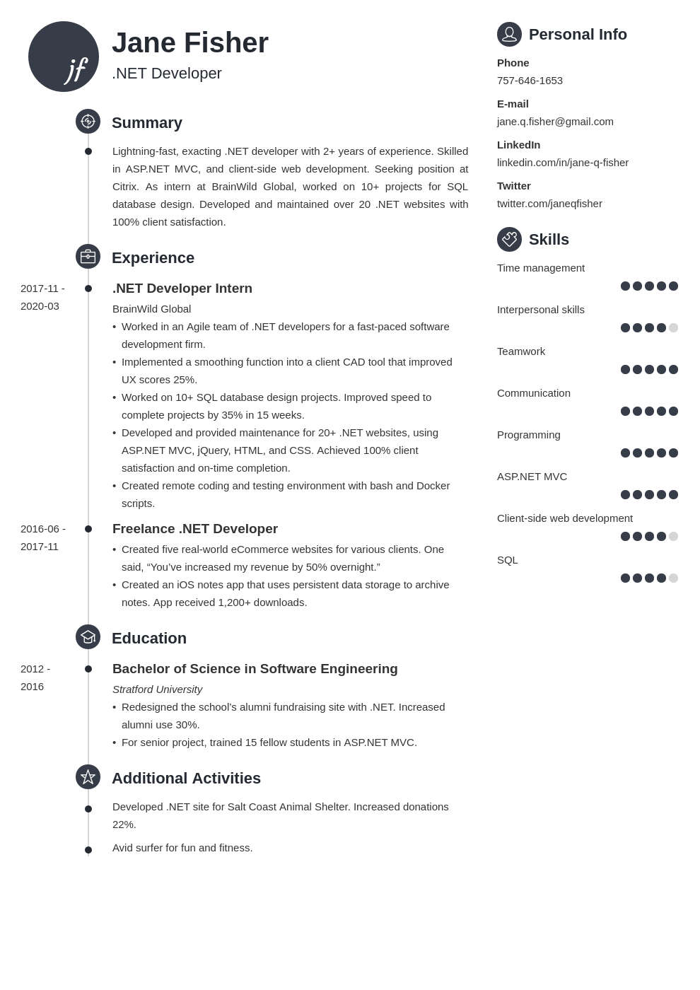 Net Developer Resume Example Template Primo Resume Examples Resume Job Resume Examples