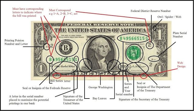 Jewish Symbols On Dollar Bill