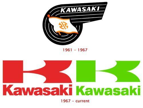 Kawasaki Logo History Kawasaki Dirt Bikes Kawasaki Motorcycles Kawasaki