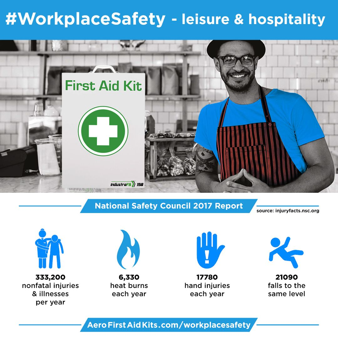 Workplace Safety Leisure & Hospitality Industry First