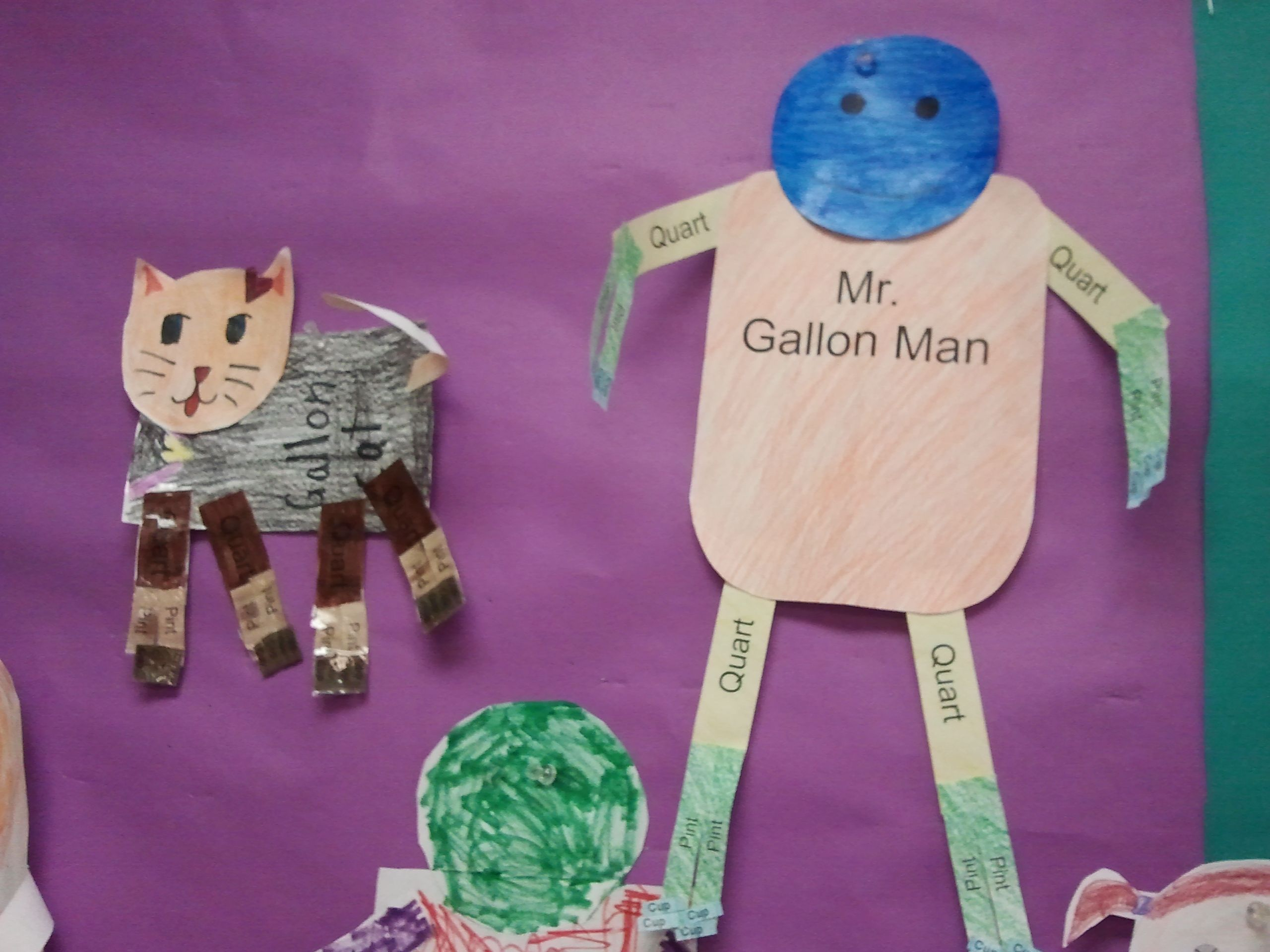 More Gallon Man Cat Examples