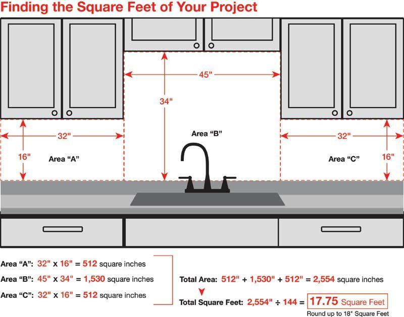 How To Measure Square Footage For Backsplash Google Search In 2020 Metallic Backsplash Stainless Steel Backsplash Backsplash