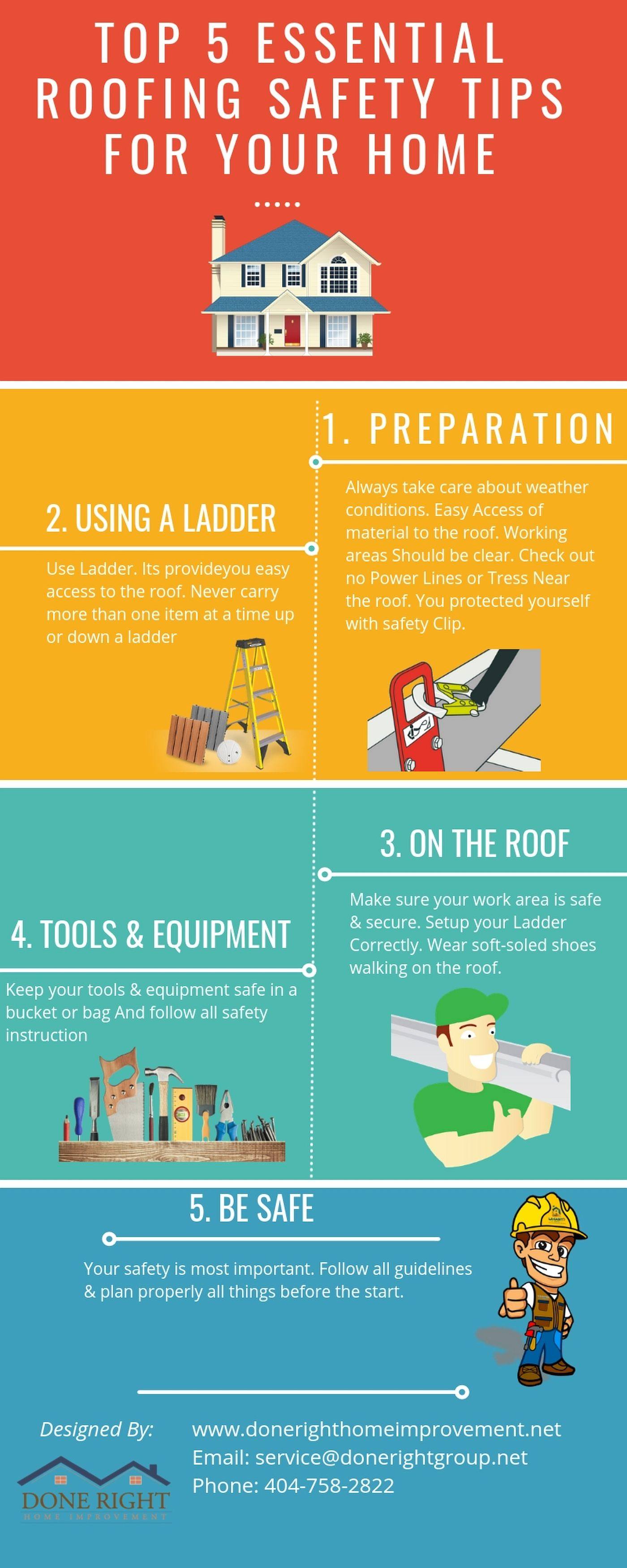 Top 5 Essential Roofing Safety Tips For Your Home Roof Roofing Maintenance Jobs Emergency Roof Repair