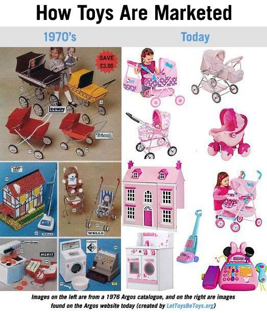 The gender stereotype of female toys have been mostly pink colored coded throughout the years.