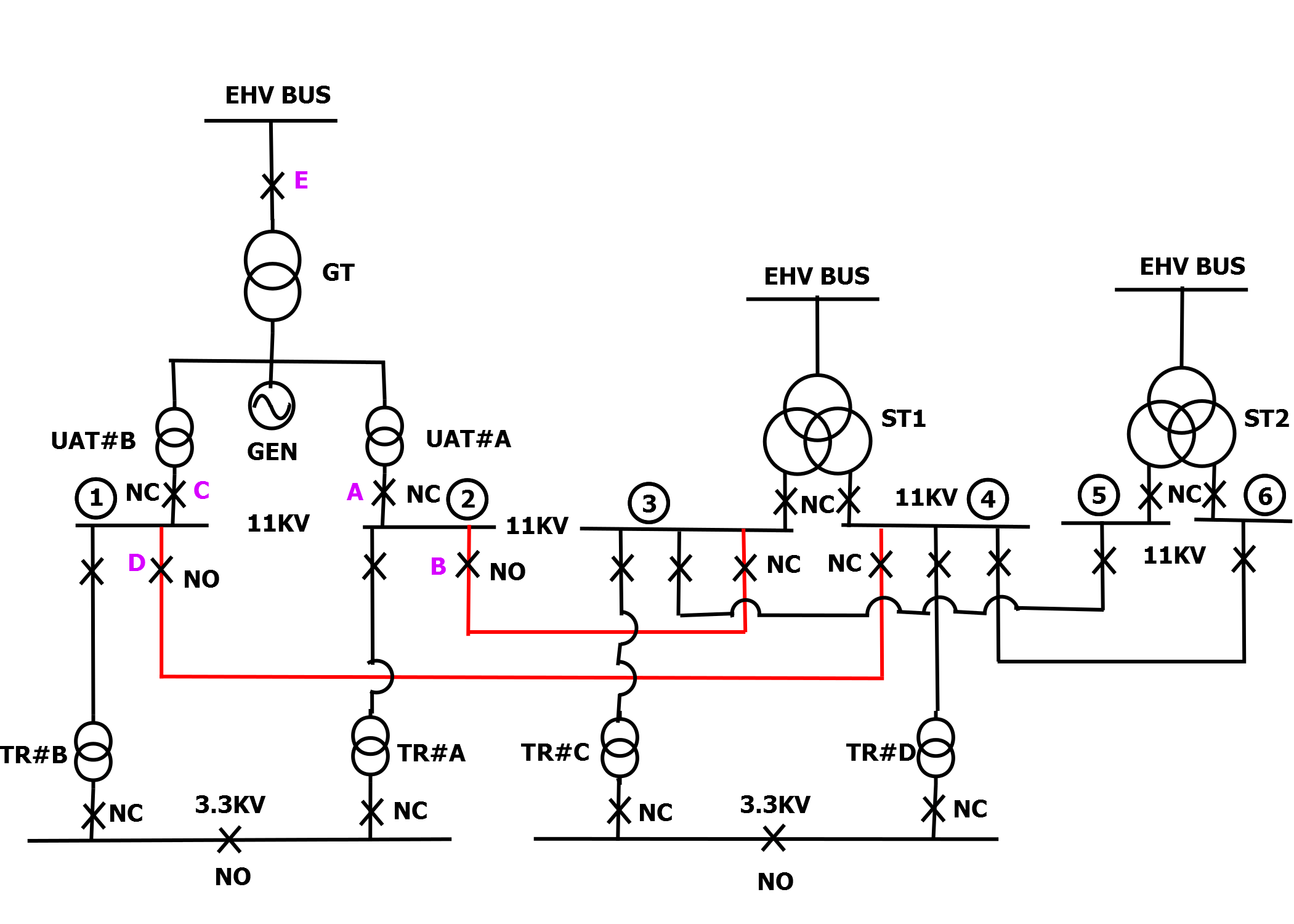 Single Line Diagram of Power Plant : Power Systems