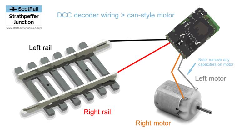 locomotive wiring diagrams dcc decoder wiring diagrams for non dcc ready locomotives  dcc decoder wiring diagrams for non dcc