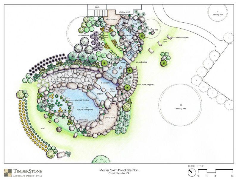 Resultado de imagen para pond plan arquitectura for Design duck pond