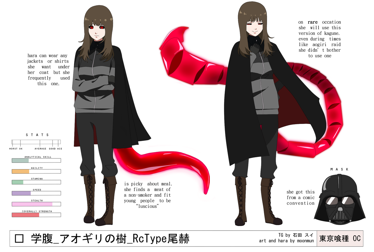 Pin On Tokyo Ghoul Oc S