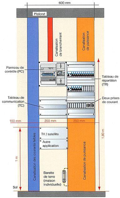 normes liaison Equipotentielle Opale Electricité Pinterest - puissance electrique pour une maison individuelle