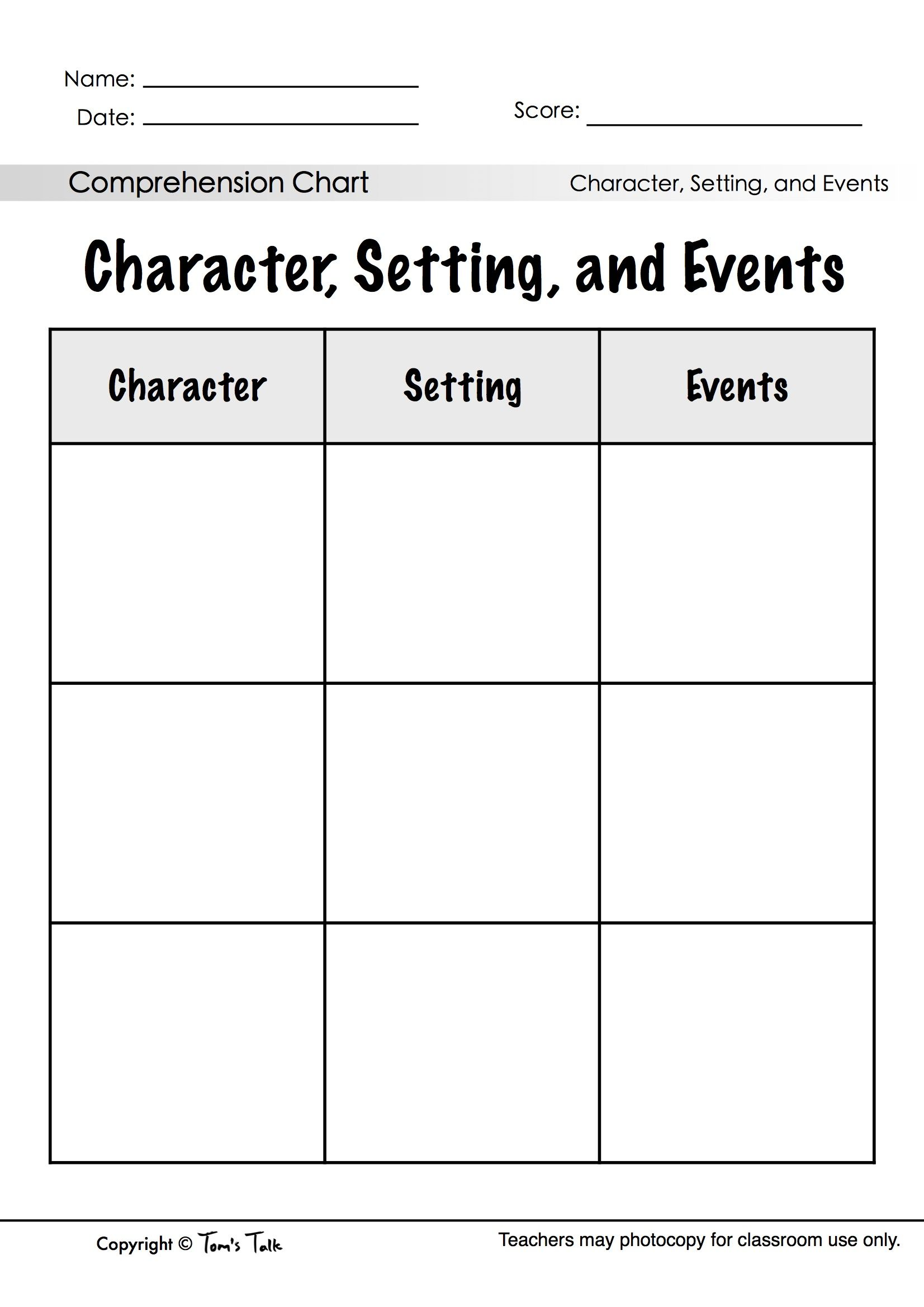 Character Setting And Events