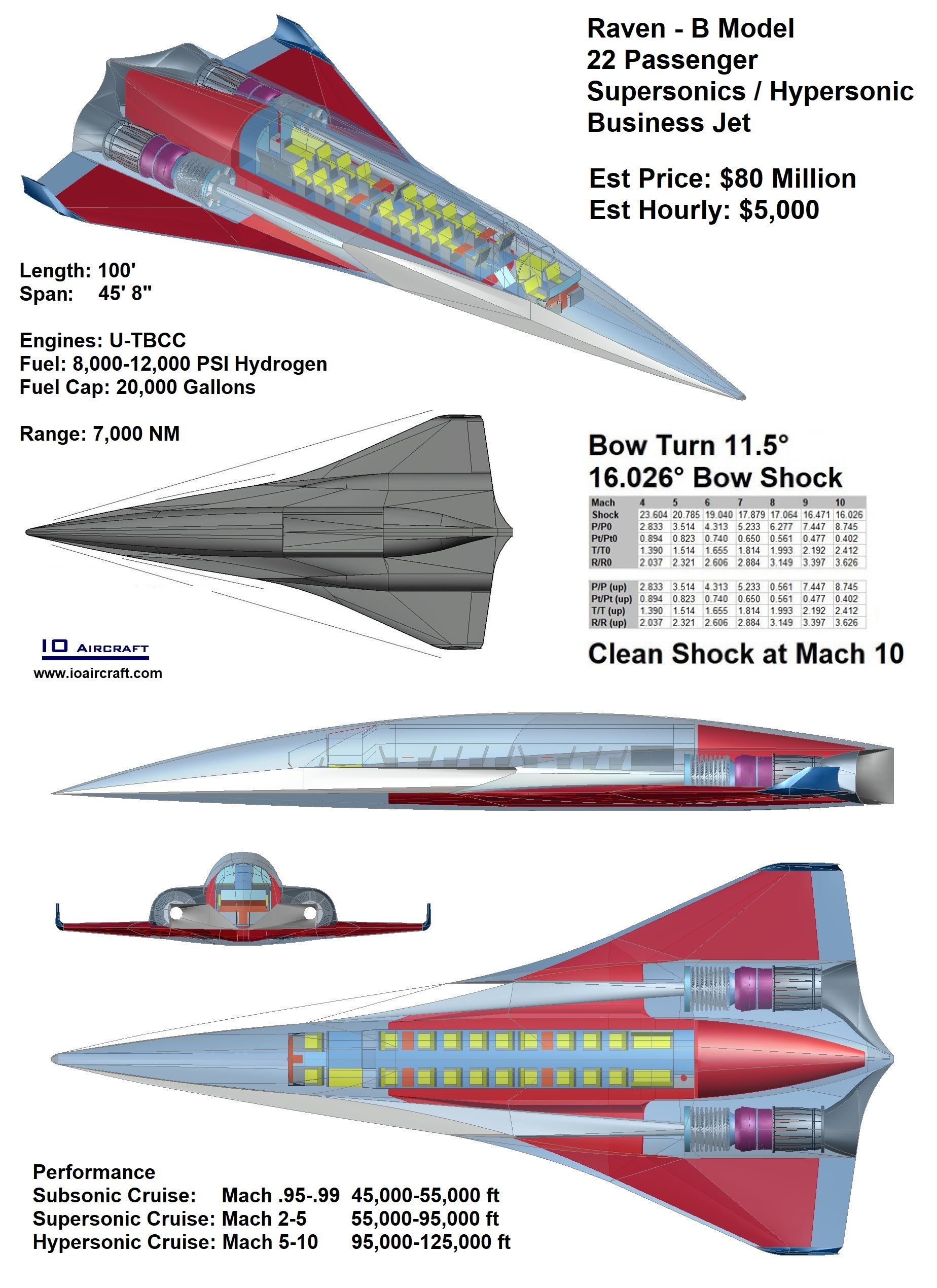 Raven B Model Mach 8 10 Supersonic Hypersonic Business Jet Iteration 6 Integration Aircraft Supersonic Aircraft Jet