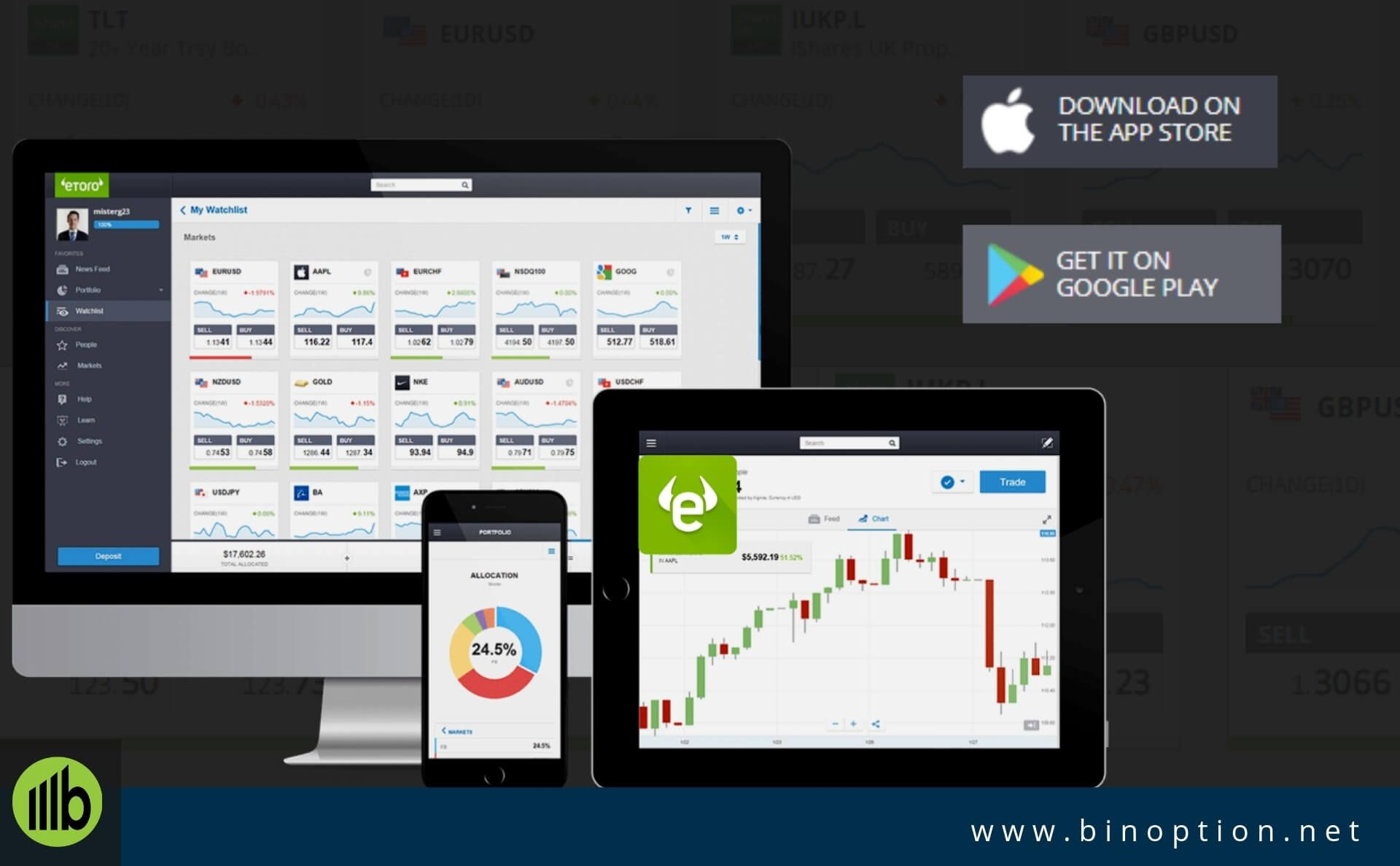 eToro App, Android box, Android