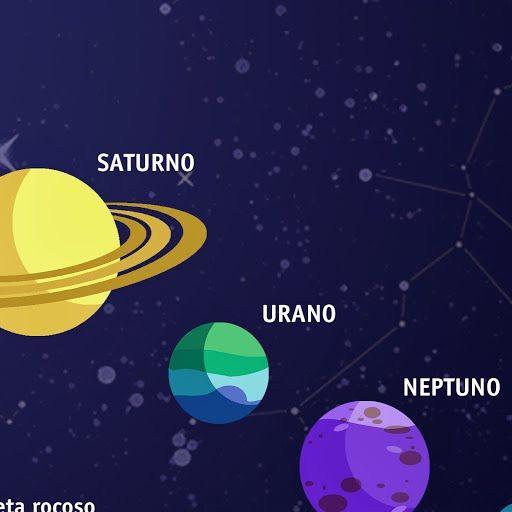 Archivo De Albumes Planeta Planetas Ninos