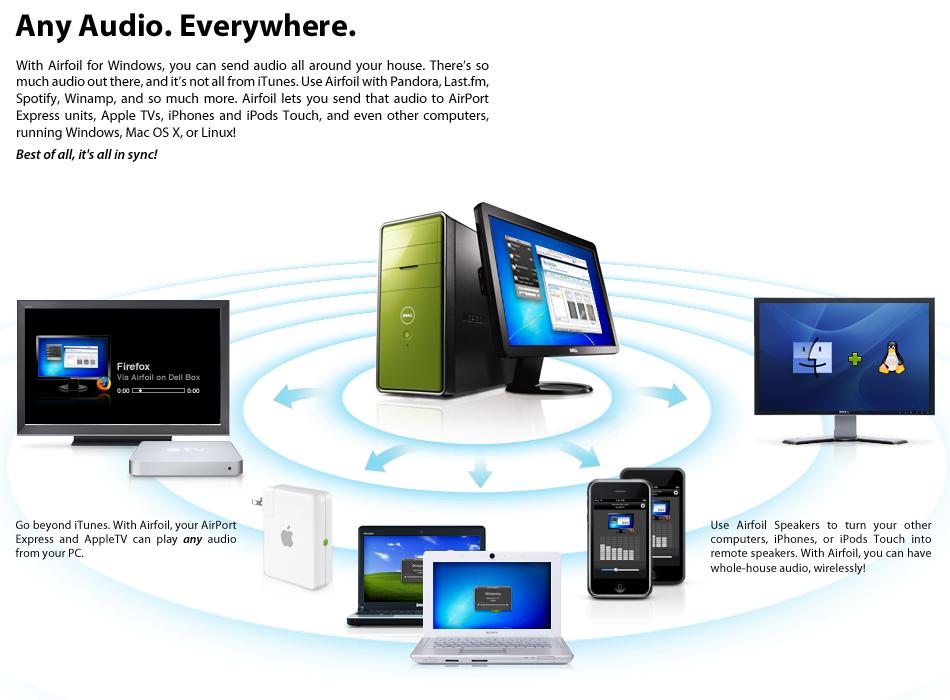 Rogue Amoeba | Airfoil for Windows: Wireless Audio Around Your ...