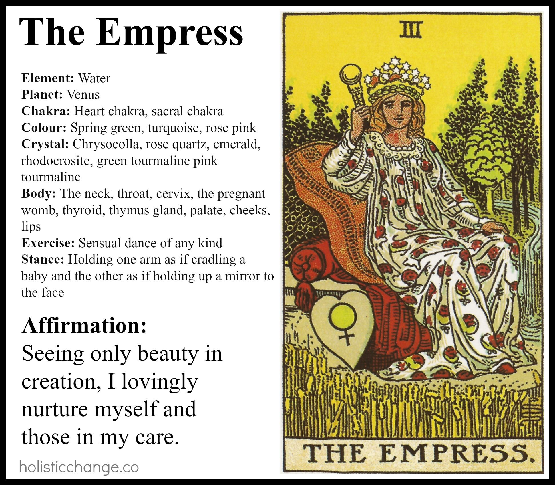Holistic correspondence for the empress card with images