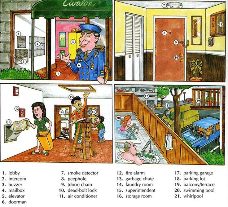 Apartment Guide Books: Apartment Vocabulary