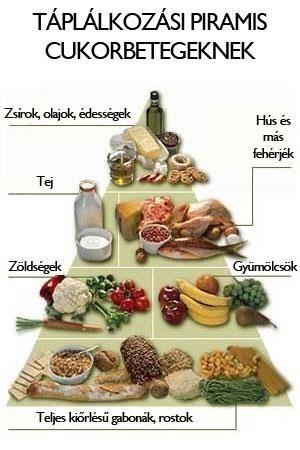 egészséges fogyás la quinta)