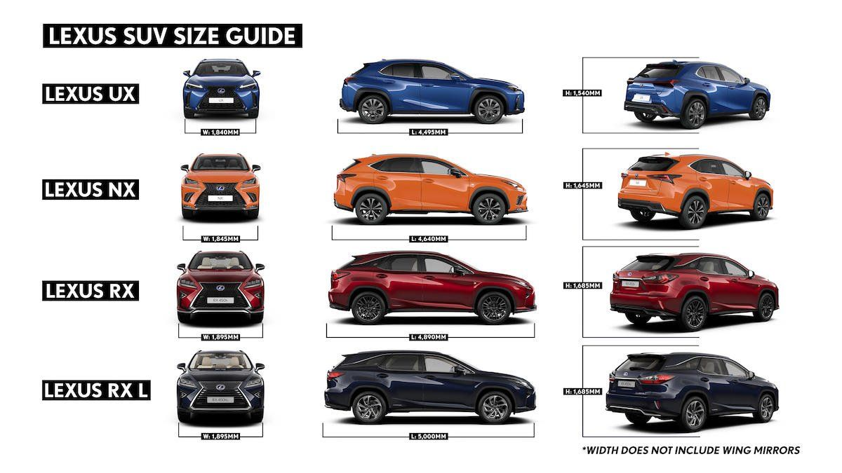 Which Lexus Suv Is Right For You Lexus Suv Lexus Suv