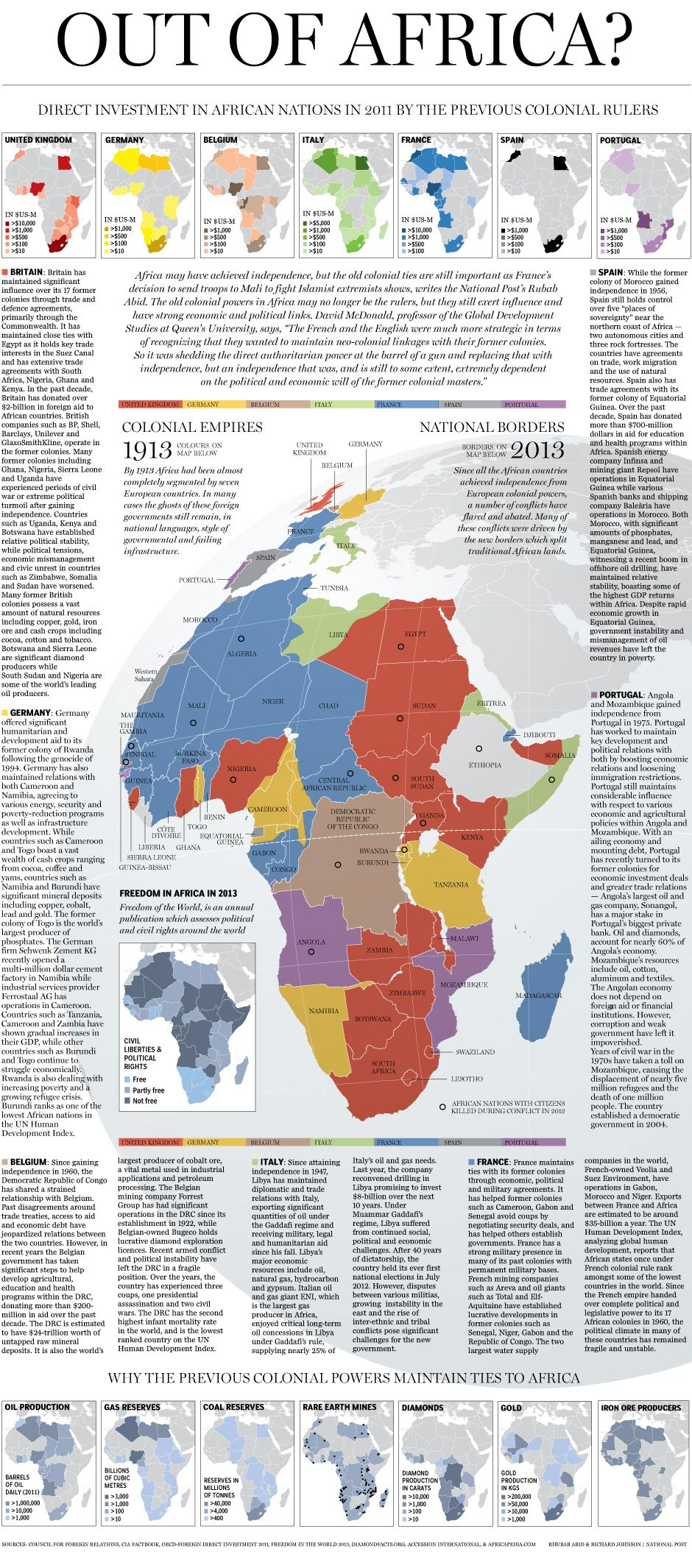 Africa Colonial Powers Http News Nationalpost Com 2013 01 18 Graphic Out Of Africa Did The Colonial Powers Ever Really Lea Africa Out Of Africa Geography