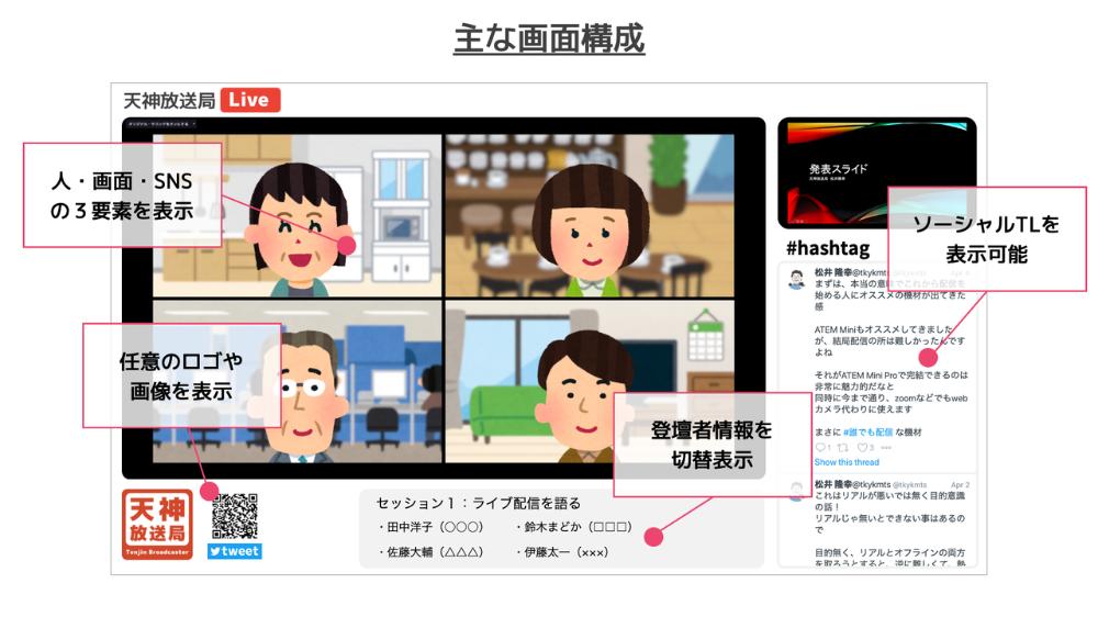 Hr おしゃれまとめの人気アイデア Pinterest Masaharu Ito ウェビナー 画面デザイン ライブ