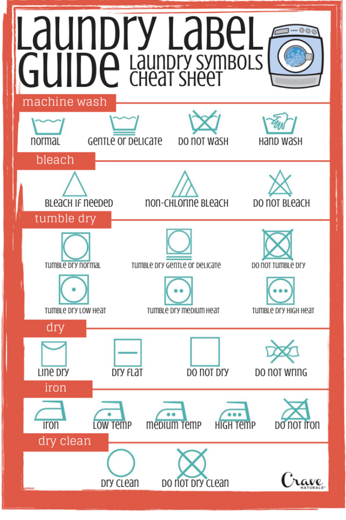 How To Do Laundry Chart Tcworks