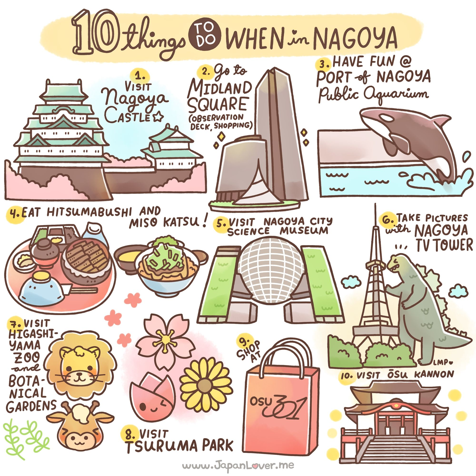 Our destination for today is... Nagoya! (*^▽^)/  Nagoya is one of the largest cities in Japan. It's port is also one of the biggest and busiest ports in the country!  These are some of the things you can do in Nagoya. Sharing the Worldwide JapanLove ♥ www.japanlover.me ♥ www.instagram.com/JapanLoverMe Art by Little Miss Paintbrush