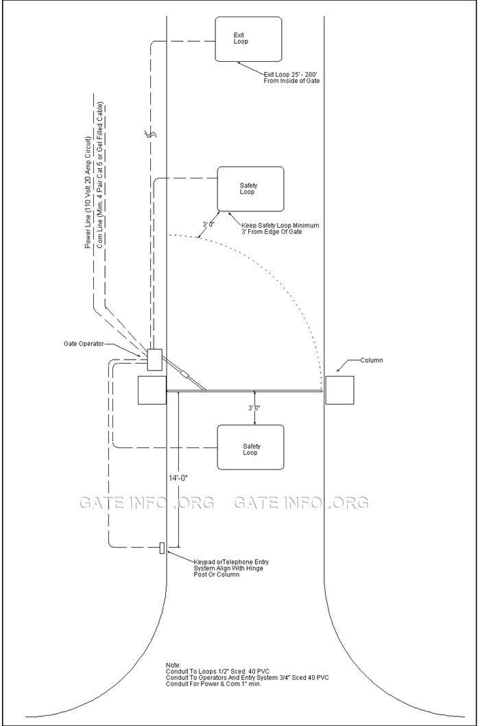 Diy Swing Gate Opener Installation Drawing Diy Swing Swing Gate Opener Gate