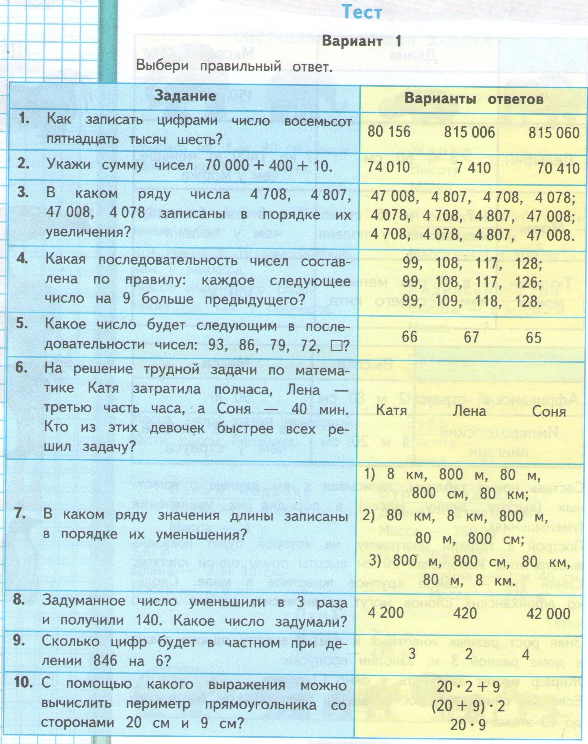 тесты по истории азербайджана