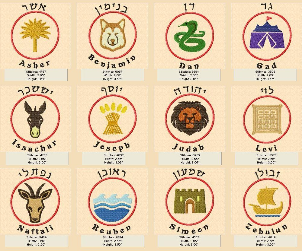 Symbols of tribes israel come let us rally round the throne king david jah live also rh pinterest