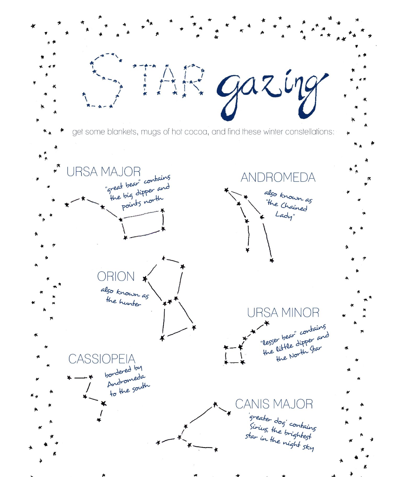 Pin By Christenmora On Stars