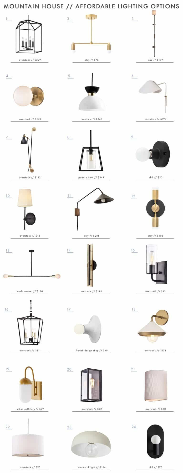 Online Room Designer Tool: How I Chose ALL The Lights For The