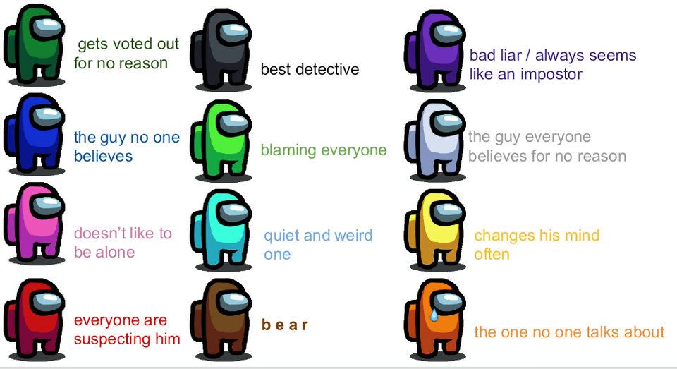 Colour Stereotypes Based On What I Have Seen Amongus Really Funny Memes Stupid Memes Crazy Funny Memes