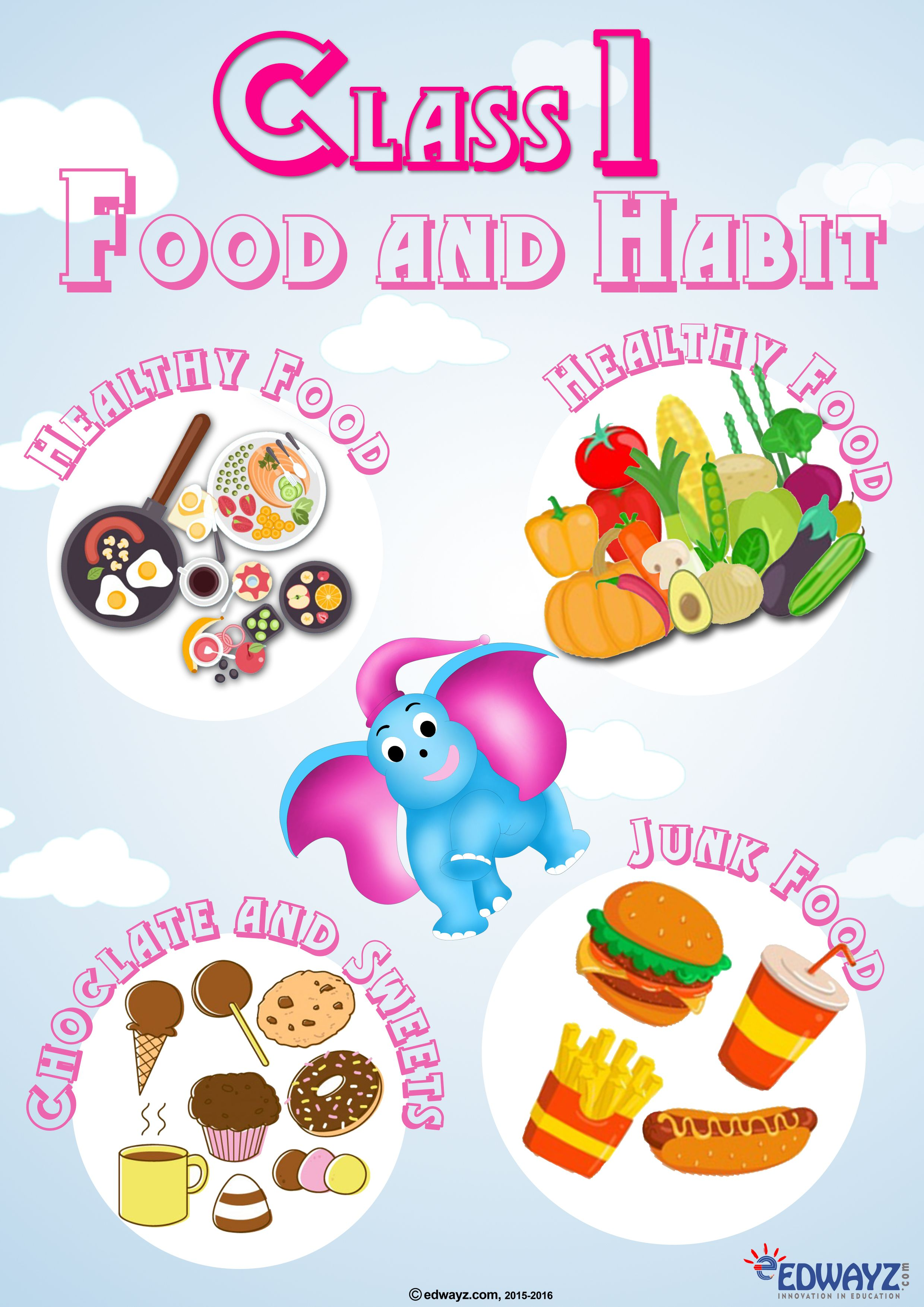 Worksheets_Class1_Food \u0026 habits   Worksheets for kids [ 3508 x 2480 Pixel ]