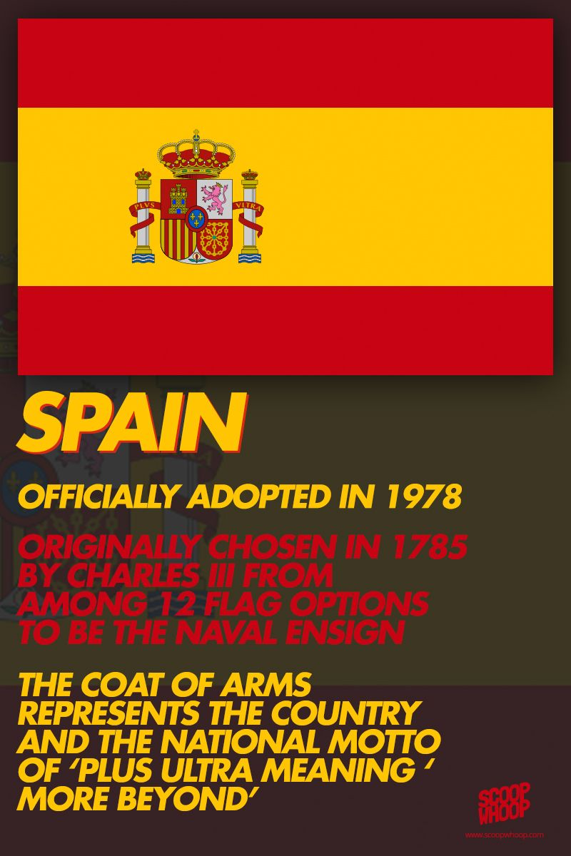 Spanish flag: symbolism and history 59