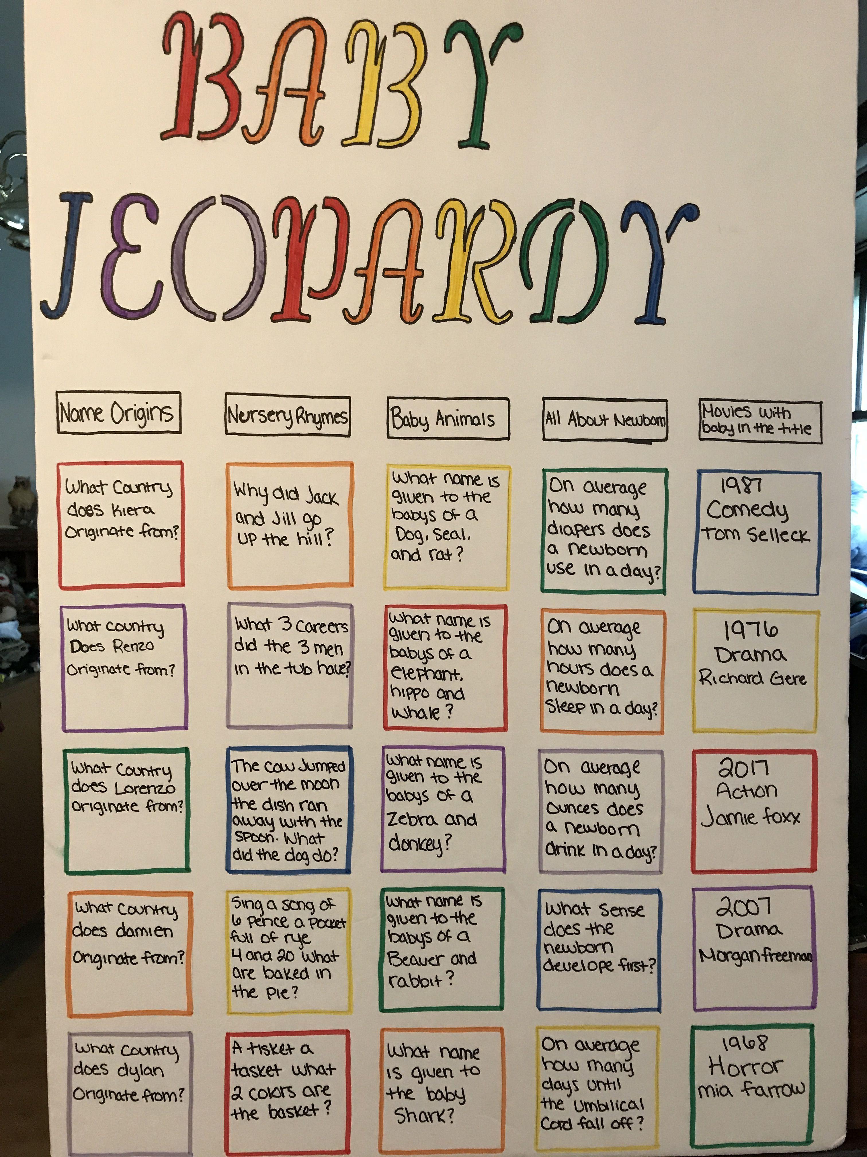 Baby Shower Jeopardy Questions : shower, jeopardy, questions, Jeopardy, Shower, Jeopardy,, Fall,, Decorations