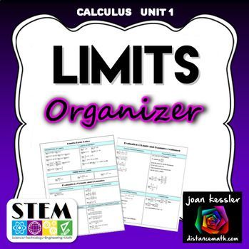 Calculus Limits Organizer Cheat Sheet Study Guide with
